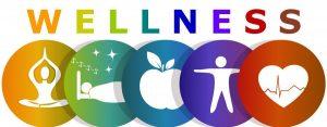 spiritual-health-check
